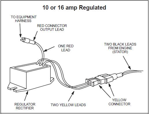 Briggs+and+Stratton+Alternator+Diagram repair manuals briggs and stratton alternator replacement briggs and stratton charging system wiring diagram at fashall.co