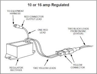 Briggs And Stratton Alternator Wiring Diagram Wiring Source