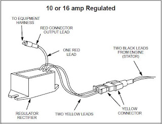 Briggs+and+Stratton+Alternator+Diagram wiring diagram for 18 hp briggs stratton engine efcaviation com 11 hp briggs and stratton wiring diagram at arjmand.co