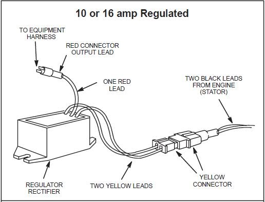briggs and stratton stator wiring diagram briggs and stratton ignition wiring diagram