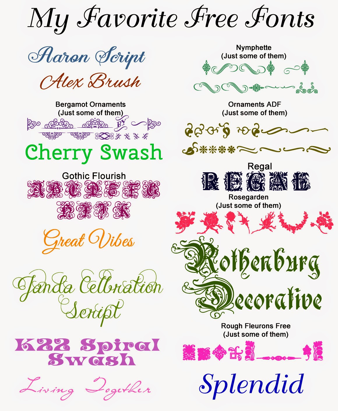 Well Im Maybe Going To Add That Collection I Have Created A List Of My Favorite Fonts And Sure Ive Found Some These Because Other Peoples