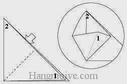 Bước 3: Từ vị trí mũi tên mở tờ giấy, kéo và gấp tờ giấy sao cho đỉnh 1 trùng với đỉnh 2.