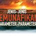 Jenis-Jenis Kemunafikan dan Parameter-Parameternya