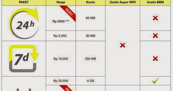 Image Result For Distributor Pulsa Area Surabaya