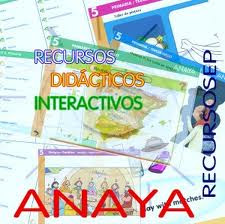 Recursos didácticos interactivos