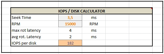 Hansdeleenheer Hp Eva Capacity And Performance Calculator