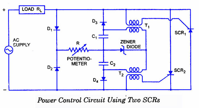 Ac Motor Speed Picture Speed Control Of Ac Motor Using Scr