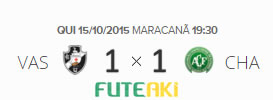 O placar de Vasco 1x1 Chapecoense pela 30ª rodada do Brasileirão 2015