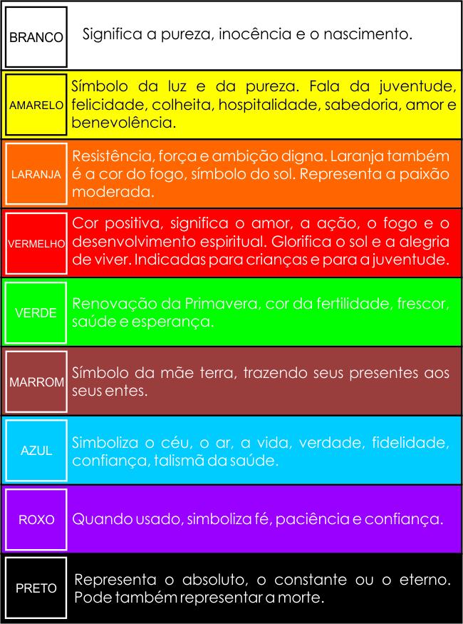Pêssanka Bordada Cores e Significados ~ Cores Para Quarto Significado