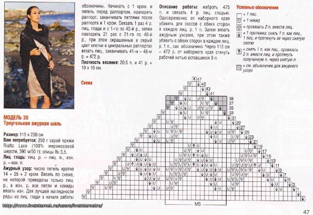 Вязание спицами с подробным описанием и схемами