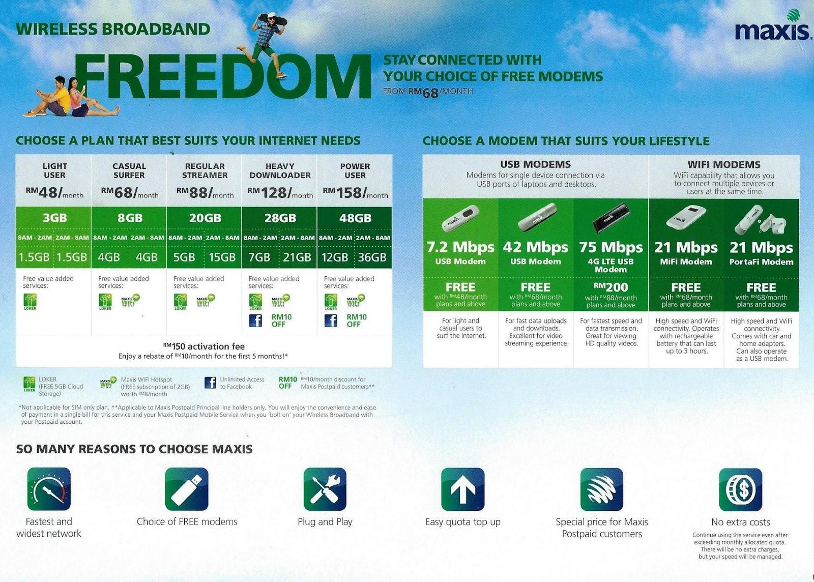 Internet Fibre Broadband Business Solutions Maxis Home