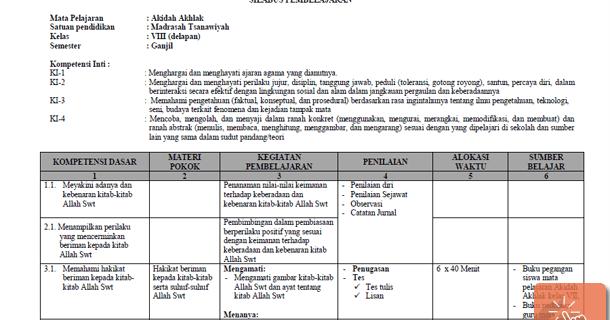 Silabus Mts Kurikulum 2013 Kelas 8 Mata Pelajaran Pai Dan Bahasa Arab Berbagi File Pendidikan