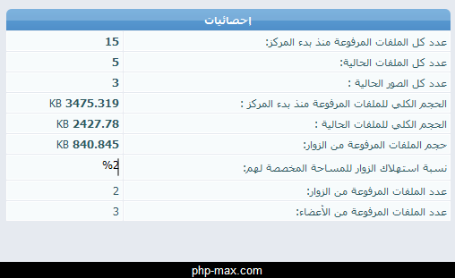 upload_center_stats