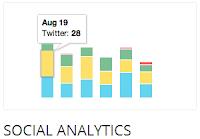 Social analystic