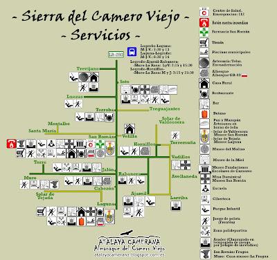 Sierra del Camero Viejo: Galería de Servicios