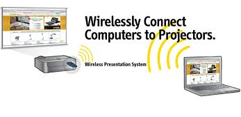 Wps Dongle 2 Wireless Presentation System Maisan Projector
