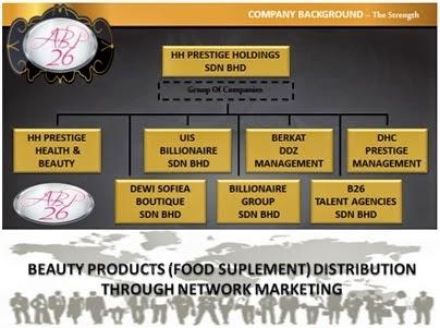 Company Profile ABP26