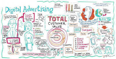 Digital Advertising Company India
