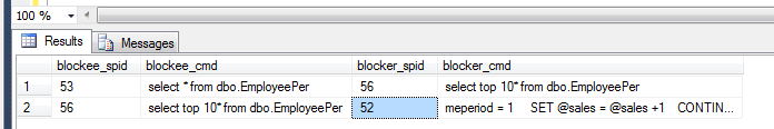 Blocking script results multiple spid blocked TSQL SQL Server