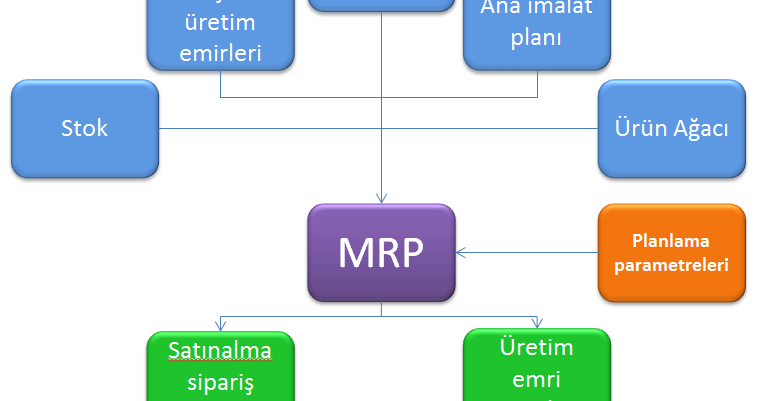 how mrp can be used to Estimating state public opinion with multi-level regression and poststrati cation using r paper can be accessed at www mrp can be used to estimate opinion.