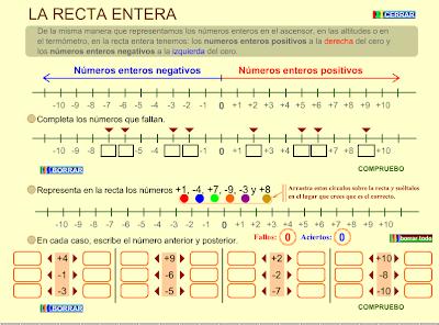 http://www2.gobiernodecanarias.org/educacion/17/WebC/eltanque/todo_mate/numenteros/rectaentera/rectaentera_p.html