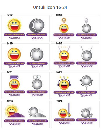 Cara Memasang Yahoo Messengger Online Di Blog Dan Website