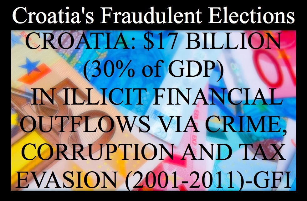 Croatia's Rampant Fraudulent Elections: What is the number of ...