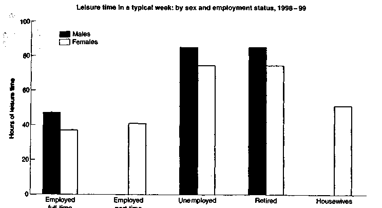 The Influence of Market Wages and Parental History on