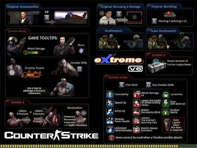 loadingscreeng Counter Strike Xtreme V6 Free Download Mediafire PC Game