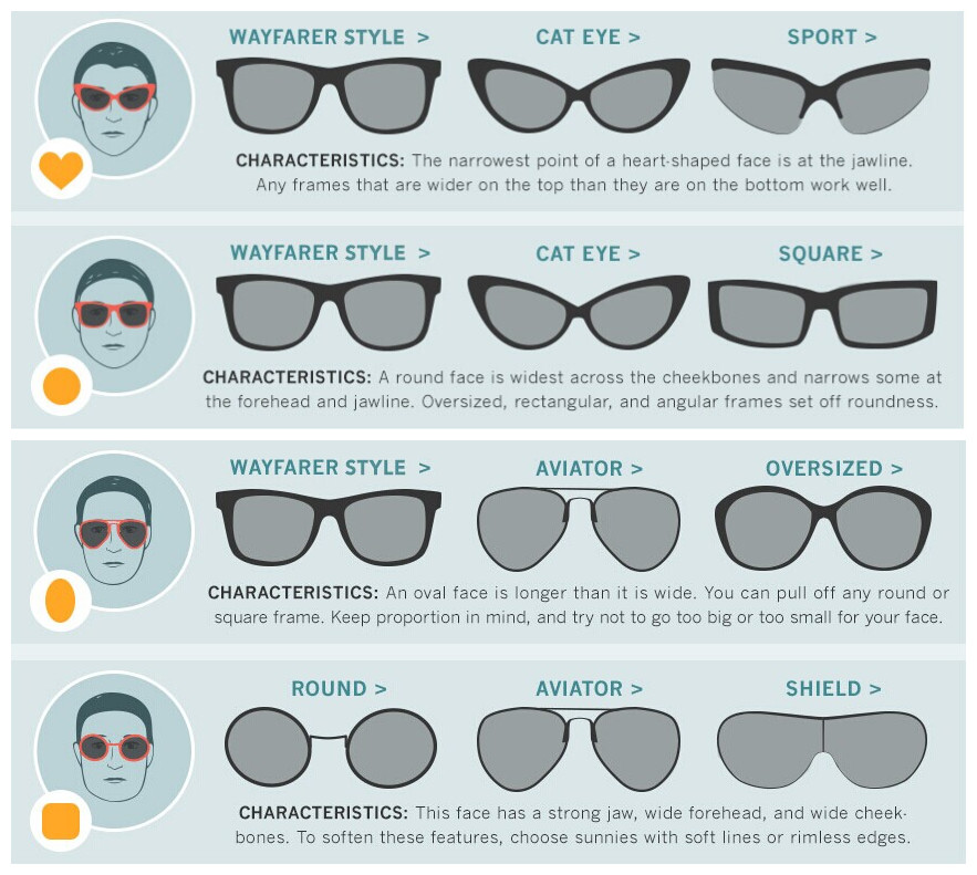 Glasses Frames Face Types : Fashion Infatuation: Finding the right glasses for my face ...