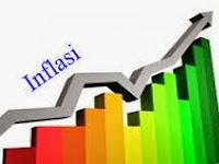Pengertian Inflasi dan Dampaknya
