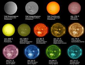 Aksamayasa Blogspot Com Indeks Warna Bintang