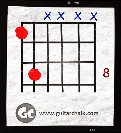 Guitar Power Chord Diagram