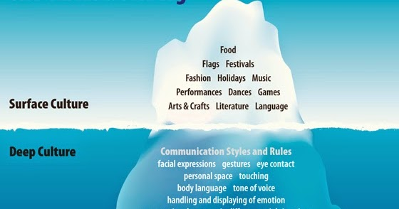 what s a cultural iceberg expat with kids