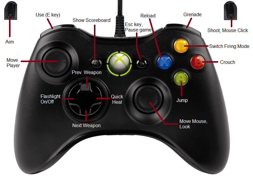 download xpadder controller images free