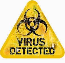 Ciri-Ciri Dari Virus Shortcut