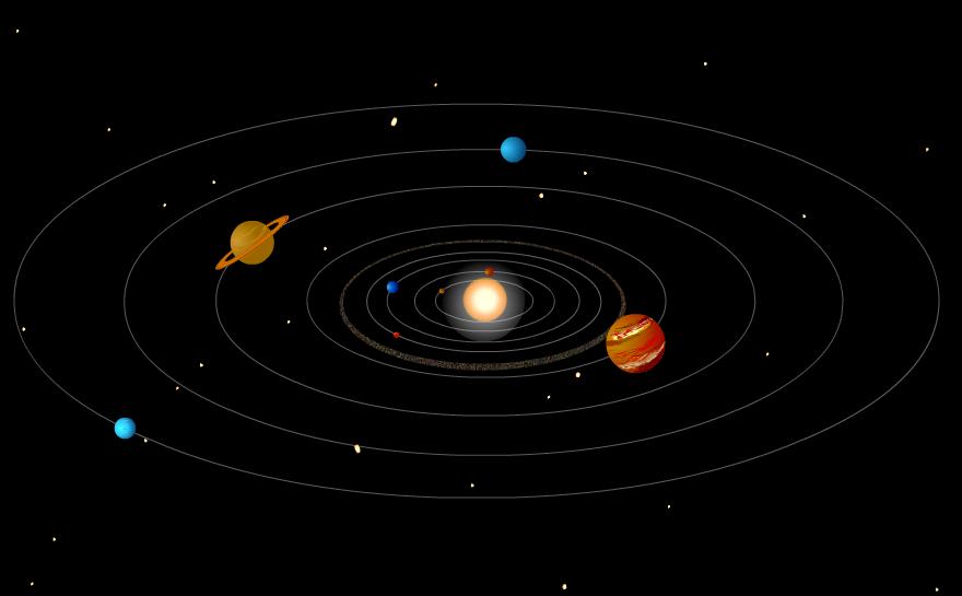 http://primerodecarlos.com/SEGUNDO_PRIMARIA/febrero/tema3/actividades/cono/f2-sol-planet.swf