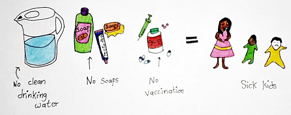 Pakistani Health Officials Say Vaccines Are Key To Combating Measles    Uneducated Person Cartoon