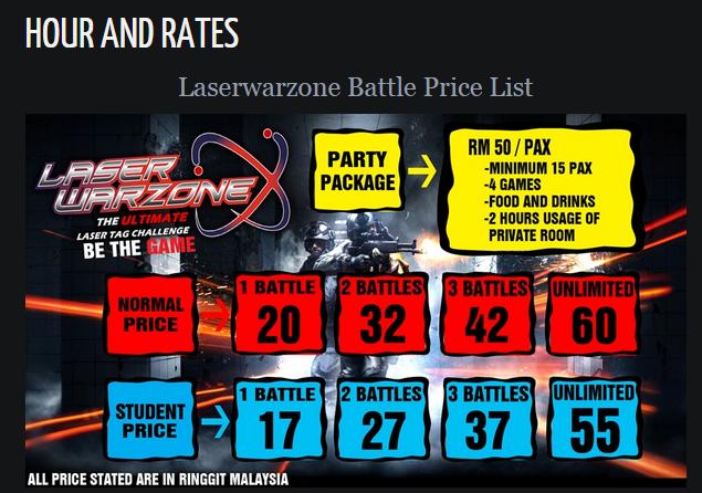 Pertempuran Laser Tag Blogger Di Laser Warzone