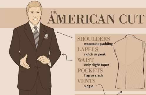 Look on the proper way to dress like a sir from collars on dress