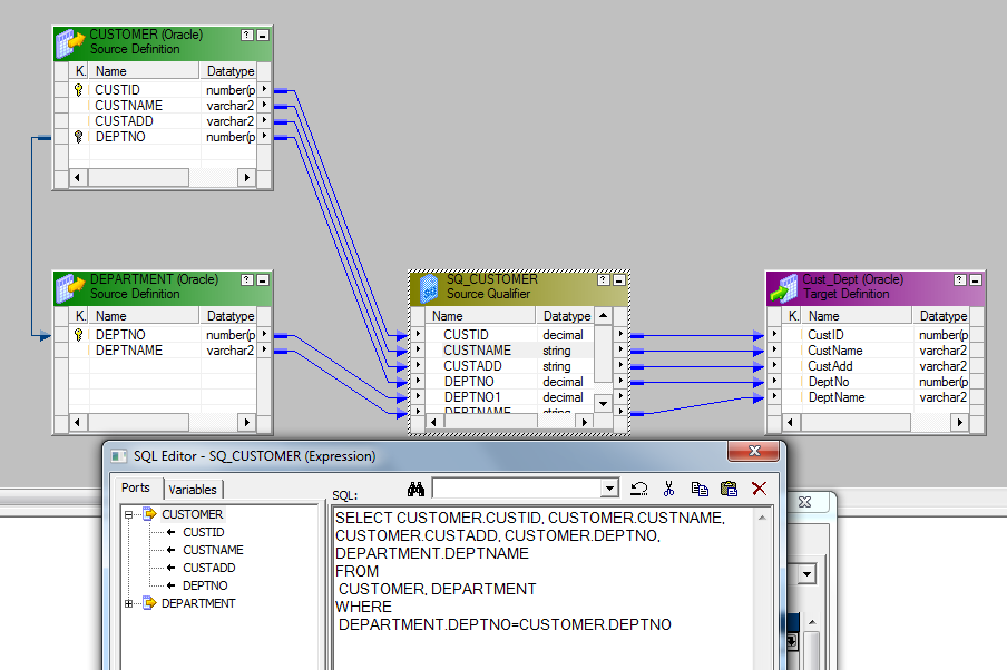 Scenario 2joining The Multiple Tables Using Source Qualifier Query