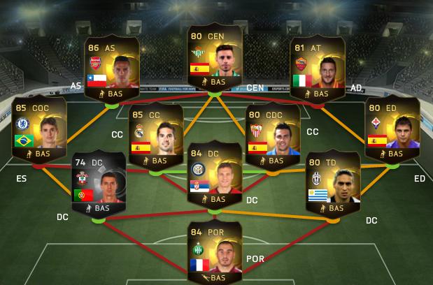 esempio di squadra in FIFA 15 Ultimate team