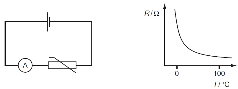 thermistor wiring diagram thermistor image wiring reading circuit diagrams the wiring diagram on thermistor wiring diagram