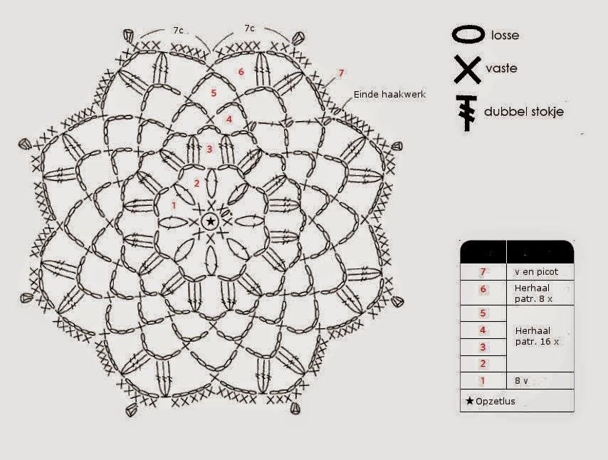 Сайты о плетении из лозы