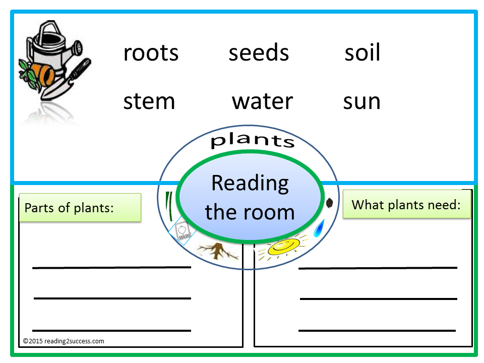 Free Printable - First Grade - Reading the Room