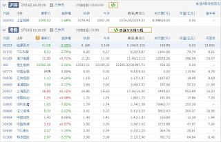 中国株コバンザメ投資ウォッチ銘柄watch20130318