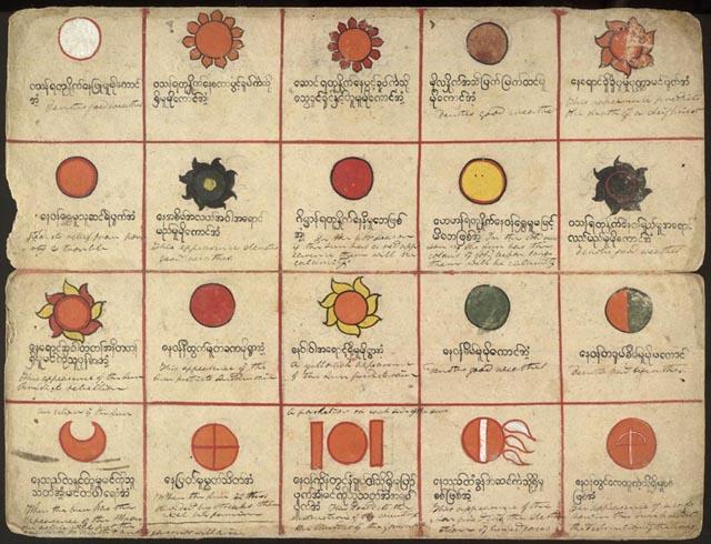 Image result for burmese astrology