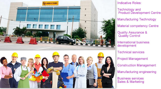 L&T Company Careers Job Opportunities for Freshers/Experienced Apply Online for jobs