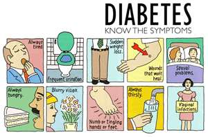 Health Problem Complications