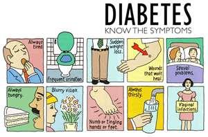Image Result For Type  Diabetes Lifespan